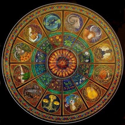 Как определить, кто ты по гороскопу; кто ты по знаку зодиака?