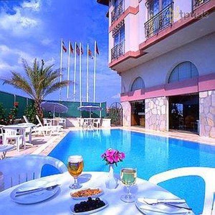 Как бронировать отель в Турции самостоятельно?