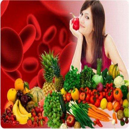 анализ крови на пищевую аллергию