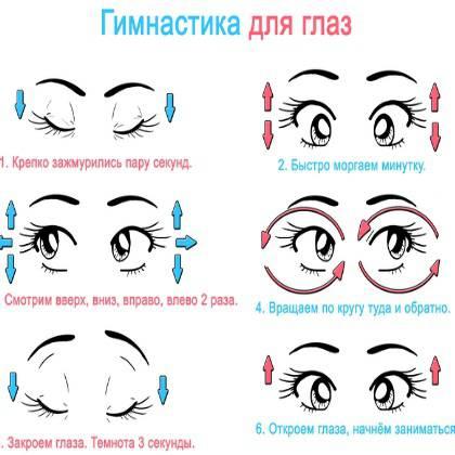 Методики восстановления зрения - Глаз-Алмаз. Упражнения для восстановления зрения