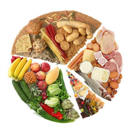 Как сочетать витамины?