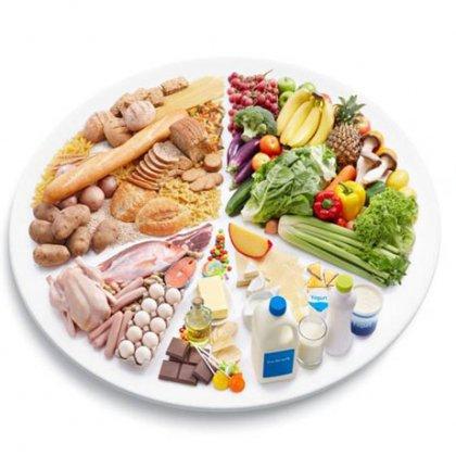 как составить рацион питания для похудения женщин