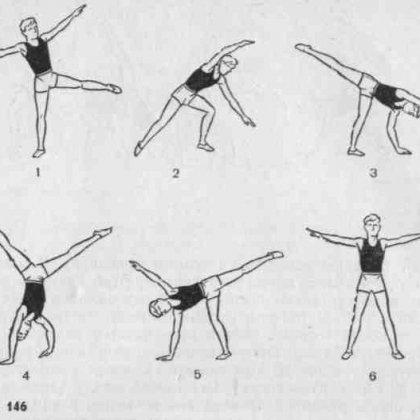 Гимнастика. как сделать колесо