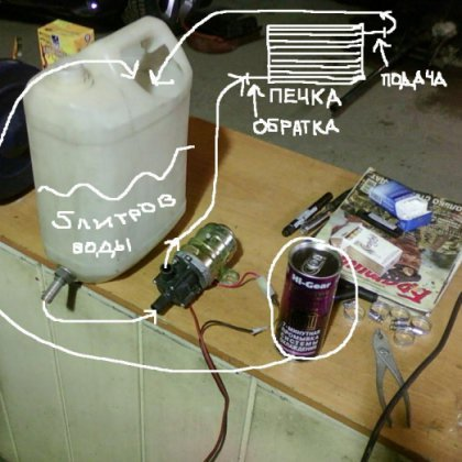 Как почистить радиатор печки в домашних условиях - Njkmznnb.ru
