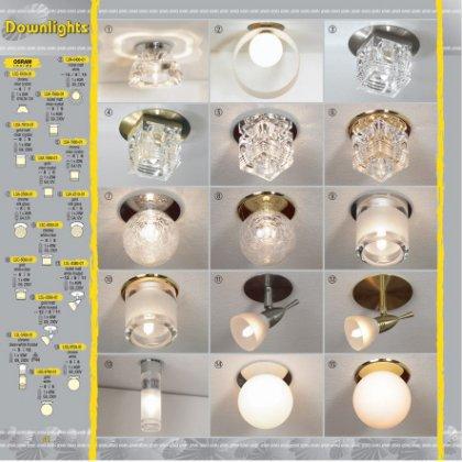Как выбрать точечные светильники?