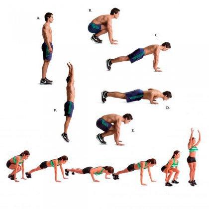 Как эффективно качать мышцы?