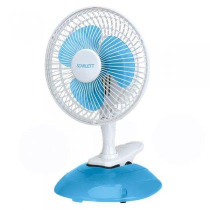 Как  правильно  выбрать  вентилятор?