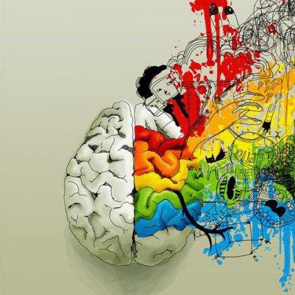 creative thinker outline