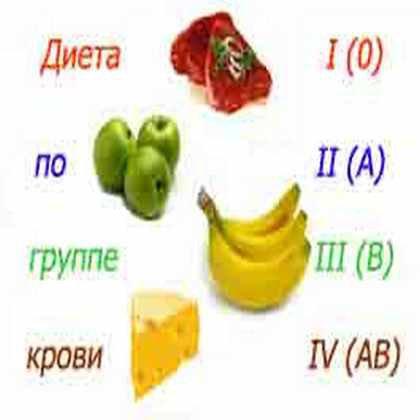 3 положительная группа крови: характер, здоровье