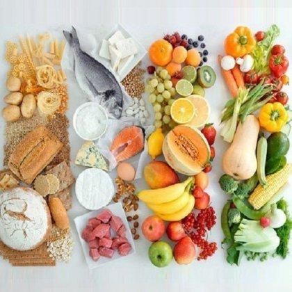 блюда правильного питания для похудения рецепты