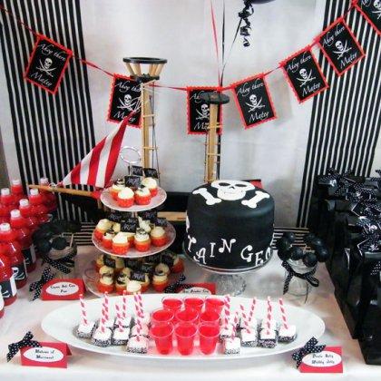 Сценарий дня рождения «пиратская вечеринка»