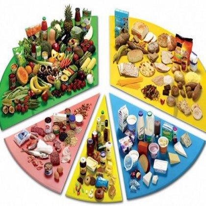 раздельное питание для похудения польза и вред