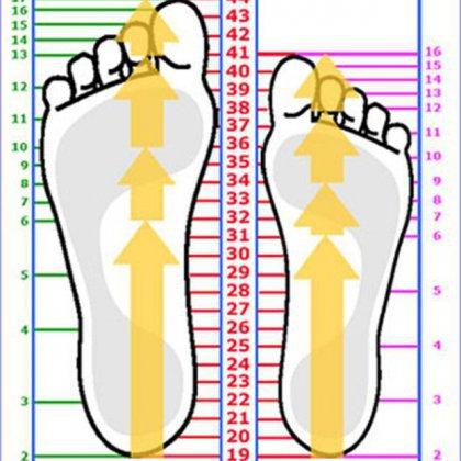 Как определить размер обуви?