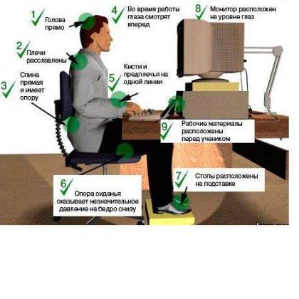 Как сделать памятку на рабочем столе